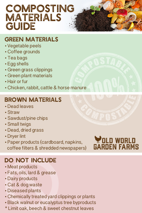 A simple guide about what you can and can't compost.